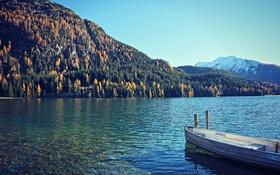 Обои небо, горы, озеро, лодка, тень, солнечный